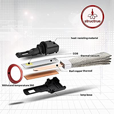 SOCAL-LED LIGHTING H11 H8 Fanless LED Conversion Kit 60W 6400LM 6000K Xenon White Car Headlight Bulbs: Automotive