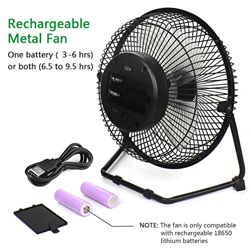 Best Portable Fans : Top best portable fans for camping of