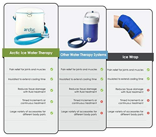 Cryotherapy - Circulating Personal Cold Water Therapy Ice Machine by Arctic Ice –with Universal Pad for Knee, Elbow, Shoulder, Back Pain, Swelling, Sprains, Inflammation, Injuries, Post Surgery Care