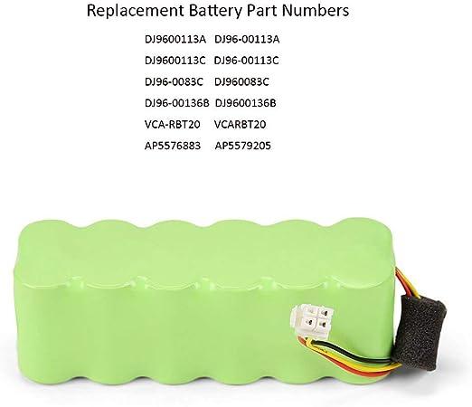 REEXBON 14.4V 3.0Ah NIMH Batería de Repuesto para Samsung DJ96 ...
