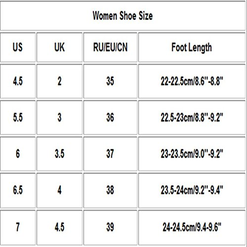 Sonnena Womens Ladies High Block Heel Cuff Ankle Strap Buckle Pointed Court Shoes Pumps Sandals Red B4JhiFy