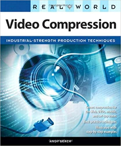 online video compression