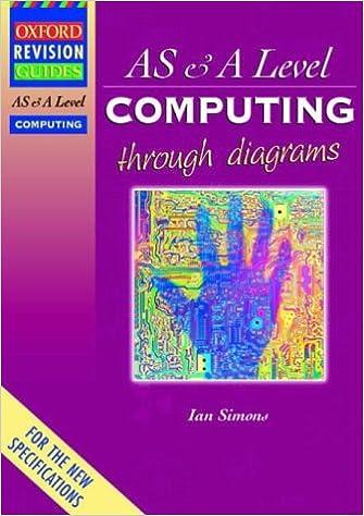 Advanced Level Computing Through Diagrams (Oxford Revision
