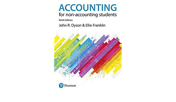 Amazon accounting for non accounting students 9781292128979 amazon accounting for non accounting students 9781292128979 john r dyson books fandeluxe Image collections
