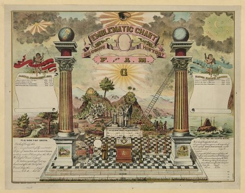 Photo Reprint Emblematic chart and Masonic history of Free and Accepted Masons 1877