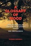 Glossary of Wood