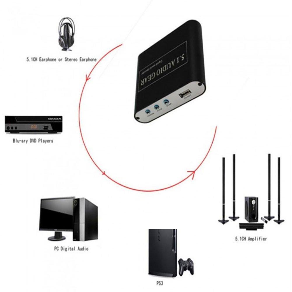 ETbotu 5.1 Audio Gear Digital Sound Decoder Converter AC3 DTS to 5.1CH Analog Audio for DVD PC