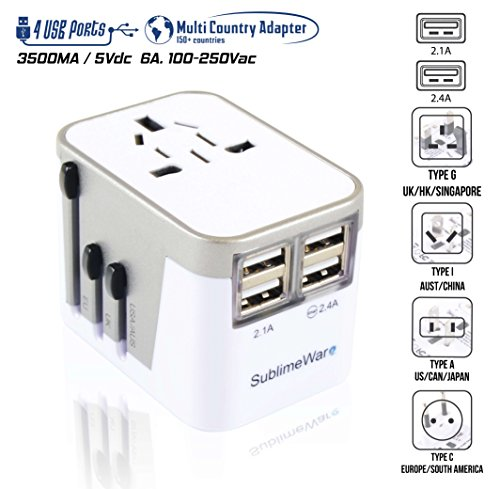 Power Plug Adapter International SublimeWare