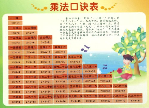 Multiplication Table (Chinese Edition)