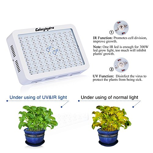 Roleadro LED Grow Light, Galaxyhydro Series 300W Indoor Plant Grow Lights Full...