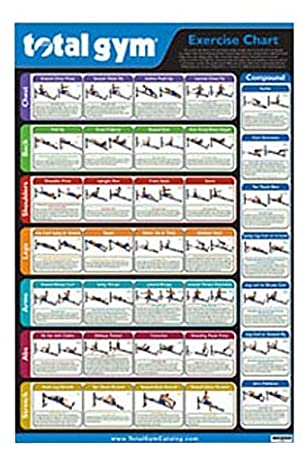 AmazonCom  Total Gym Exercise Chart  Home Gyms  Sports  Outdoors