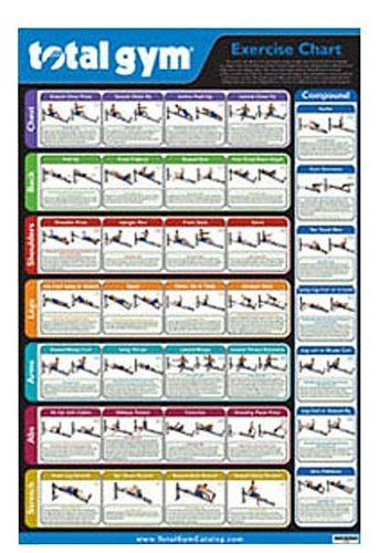 amazon com total gym exercise chart home gyms sports outdoors
