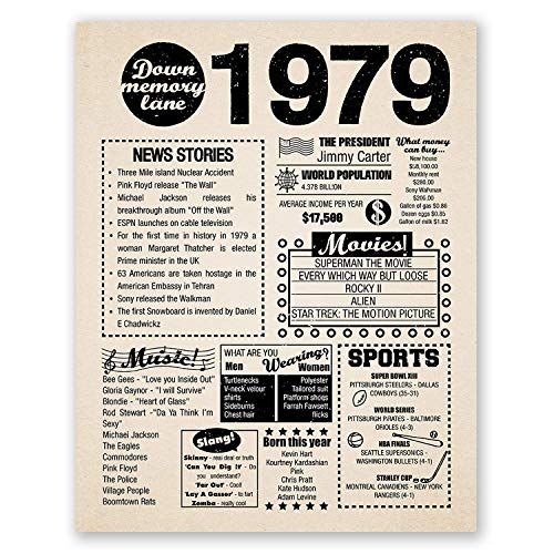 (8x10 1979 Birthday Gift // Back in 1979 Newspaper Poster // 40th Birthday Gift // 40th Party Decoration // 40th Birthday Sign // Born in 1979)