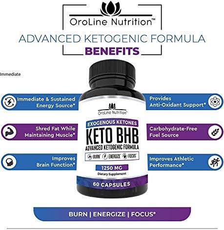 Keto Pills - [2 Pack | 120 Capsules] Advanced Keto Burn Diet Pills - Best Exogenous Ketones BHB Supplement | Keto BHB Diet Pills for Women and Men - Max Strength Boost 8