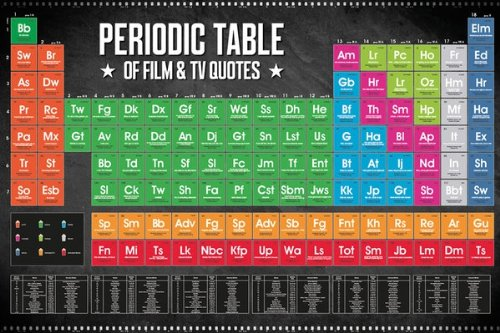 Periodic Table Of Film & TV Quotes - Movie Poster / Print & Strip