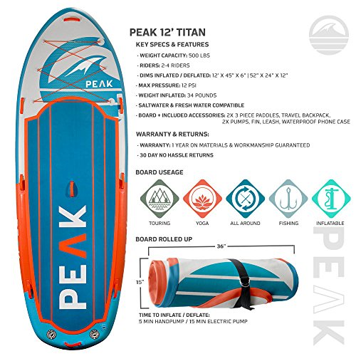 Peak 12 Titan Royal Blue Large Multi Person Inflatable