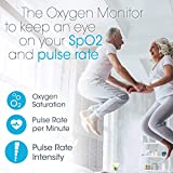 iProven Oxygen Saturation Monitor - Finger Pulse