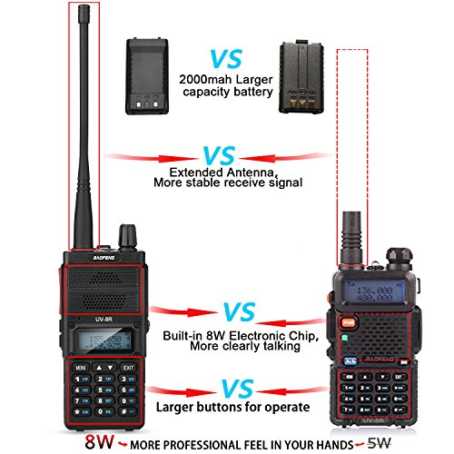 Two Way Radio, Baofeng UV-8R (Upgraded UV-5R) 8-Watt Ham Radio Transceiver Walkie Talkies Dual Band (136-174MHz VHF & 400-520MHz UHF), VOX Function with Earpiece, Extended Antenna & 2000mah Battery by BaoFeng (Image #3)