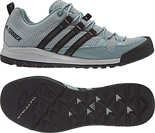 adidas+BB6022+Women%27s+Terrex+Solo+Shoe%2C+Clear+Onix%2FVapour+Steel%2FBlack+-+7.5