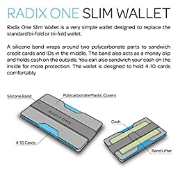 Radix One Slim Wallet (Black/Black)
