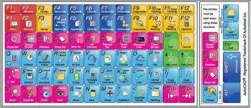Price comparison product image NEW AUTODESK AUTOCAD KEYBOARD STICKERS LAMINATED STICKERS (11.5 x 13 mm)