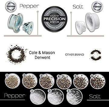 COLE /& MASON Derwent Pepper Grinder Copper Mill Includes Gourmet Precision Mechanism and Premium Peppercorns