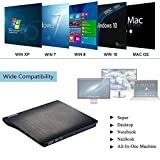 External CD Drive Lastest USB 3.0 Slim Portable