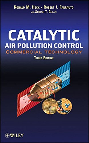 Catalytic Air Pollution Control: Commercial Technology Modern Control Technology