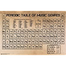 Periodic Table of Music Collections Poster Print, 36x24