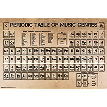 periodic table country music