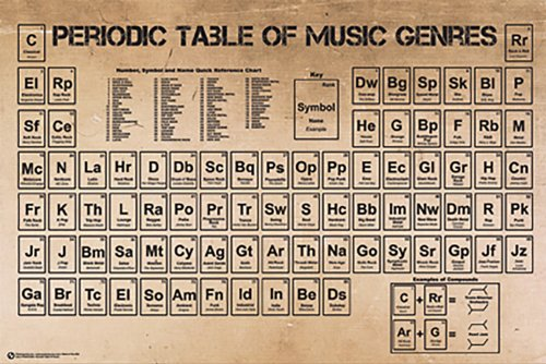 poster-service-periodic-table-of-music-poster-24-inch-by-36-inch