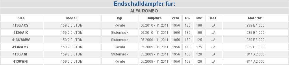 Polmo 30444 Endschalld/ämpfer