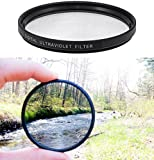 Professional High Definition 58mm Clear Digital Ultra Violet UV Filter for Canon XF100 HD