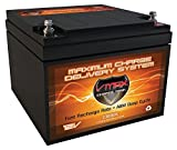 VMAX V28-800S 12V 28ah AGM UPS Backup energy Deep Cycle Battery replacement for Fenton Bank BOH26 6.5''x6.9''x5''
