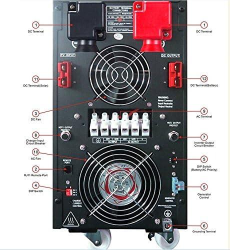 ZODORE PFV Serie 6000W Reiner Sinus Wechselrichter off -Grid mit integriertem MPPT Solar-Laderegler 60A,Ladegeraet Solar-Wechselrichter Spannungswandler 24V// 230V