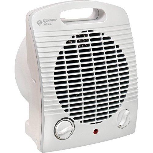 COMFORT ZONE CZ35 Heater/Fan electronic consumer