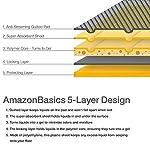 Amazon Basics Pet Training Pads, Regular