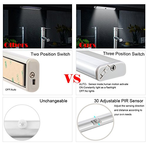 Motion-Sensor-Closet-LightFilFom-20-Super-Bright-LED-Light-Bar-DIY-Stick-On-Anywhere-With-Magnetic-Strip-Portable-Wireless-Double-sided-light-Cabinet-Light-1PackWhiteUSB-Rechargeable