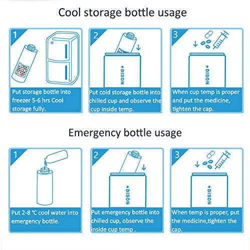 Dison Portable Insulin Cooler Mini Cold Refrigerato 24 Hours at 2-8 Chilled Cup Cooler Box Drug Constant Temperature Refrigerated Blue by dison (Image #6)