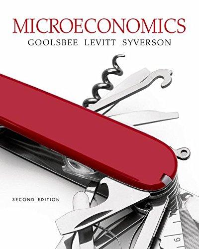 1464187029 - Microeconomics