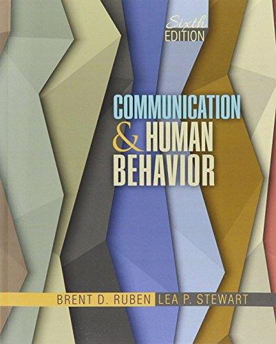 Communication AND Human Behavior