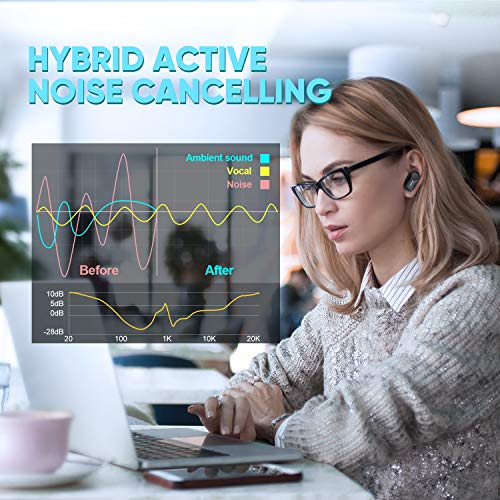 COUMI Hybrid Active Noise Cancelling True Wireless Earbuds, ANC in Ear TWS Headphone with 6 Built-in Mics for Clear Call,Bluetooth 5.0,USB-C Quick Charge, 41H Playtime, IPX7 Waterproof,Deep Bass,Black