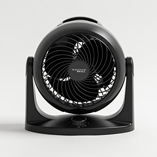 Buy cooling fans for rooms reviews