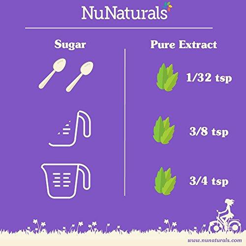 NuNaturals Pure White Stevia Extract Powder All Purpose Natural Sweetener, Sugar-Free, Zero Calorie (1 kg) by NuNaturals (Image #2)
