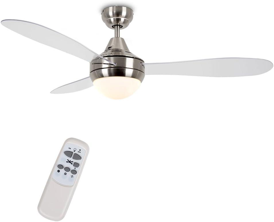 MiniSun - Moderno Ventilador de Techo con Luz LED - Silencioso con Mando a Distancia/Gran Tamaño 122cm - Aspas Transparentes - 3 Velocidades - Motor DC