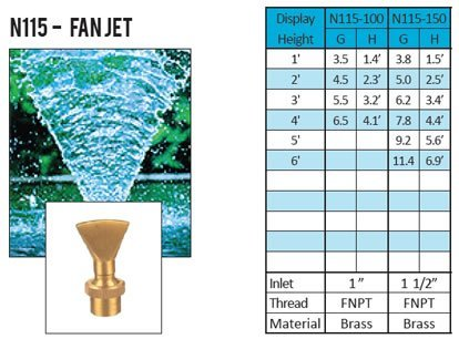 ProEco Display Fountain Nozzles - Fan Jet Nozzles (1.5'')