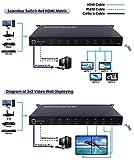 2x2 Video Wall & 4x4 Seamless HDMI Matrix Switcher