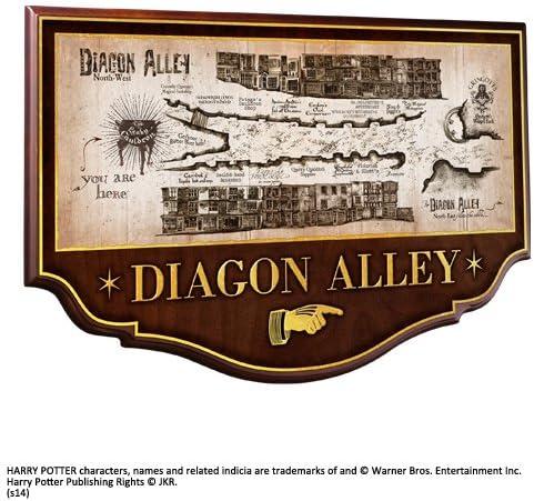 Plaque Murale de la Collection Noble Alley Diley