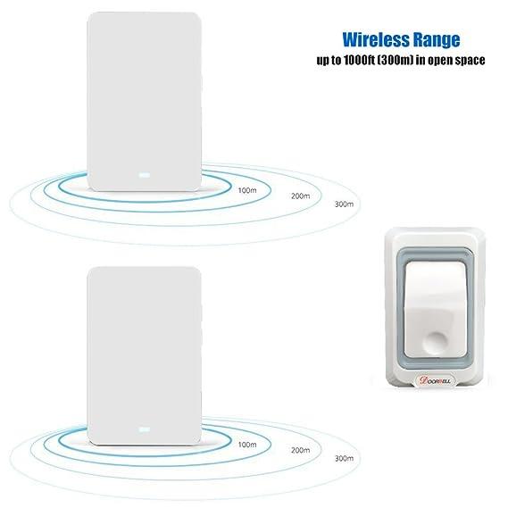 Sonnette iAmotus Sonnerie sans fil Prise portable Radio /étanche Radio Bell Kit 2 r/écepteur 1 Transmetteur avec gamme 300m 4 niveaux de volume et LED Dispaly Blanc