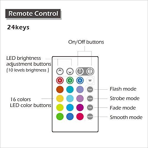 TV LED Backlights USB Powered LED Bias Lighting For 60 to 70 inch